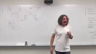 Category Theory 4.2: Products