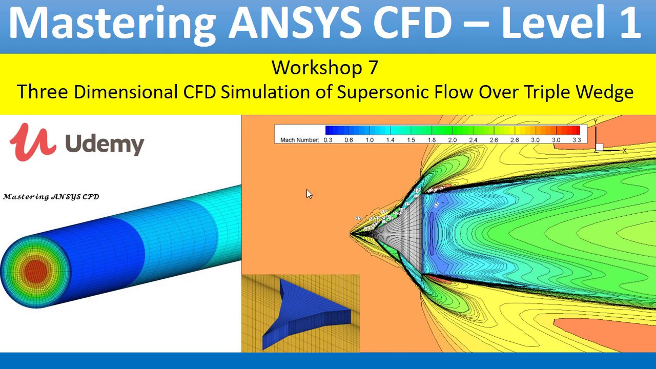 CFD analysis of supersonic compressible flow over Triple Wedge with  shock-waves