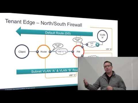 2016 Cisco Live Berlin - Lukas Krattiger - Layer 4-7 Services Insertion