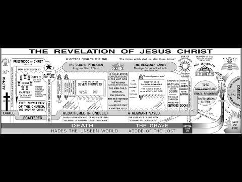 "Daniel's 70th week, Revelation 12 Sign ""9-23-2017"", Falling Away -"
