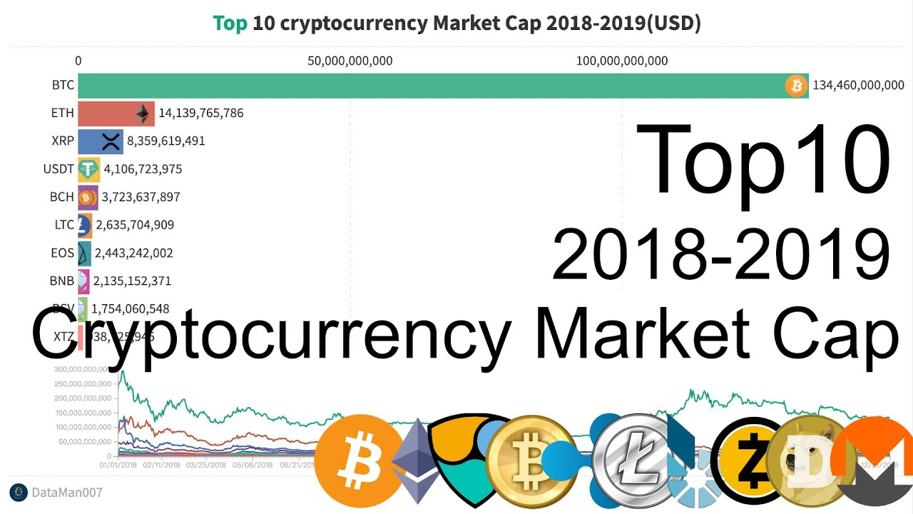 top ten cryptocurrency market cap