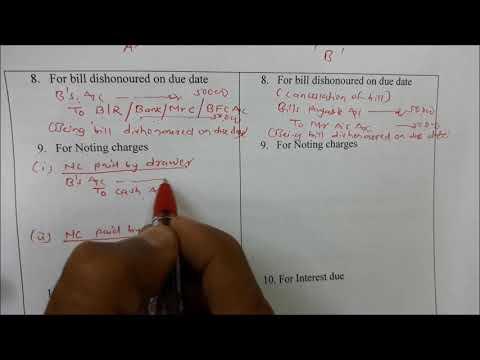 Bills of Exchange (Trade Bill ) Lecture 4 by Rakesh Sir