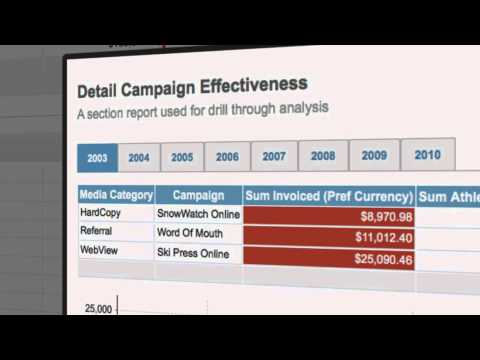Yellowfin Business Intelligence 2 Min Overview