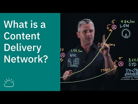 What Is A Content Delivery Network (CDN)?