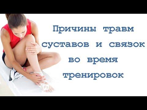 Препараты для суставов и связок - купить в Москве в