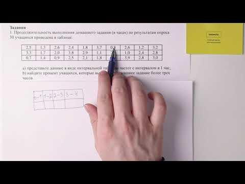1. Алгебра, 8 класс, СОР 3 за III четверть