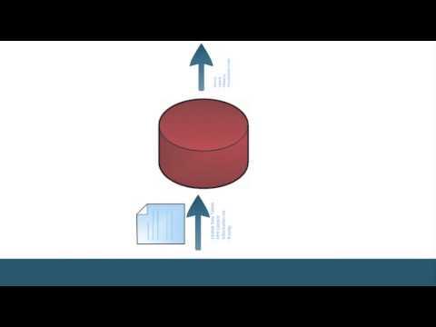 Manufacturing Process Management domain demonstrator
