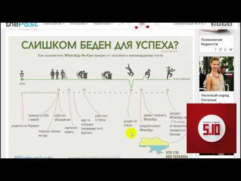 Ян Кум история успеха WhatsApp