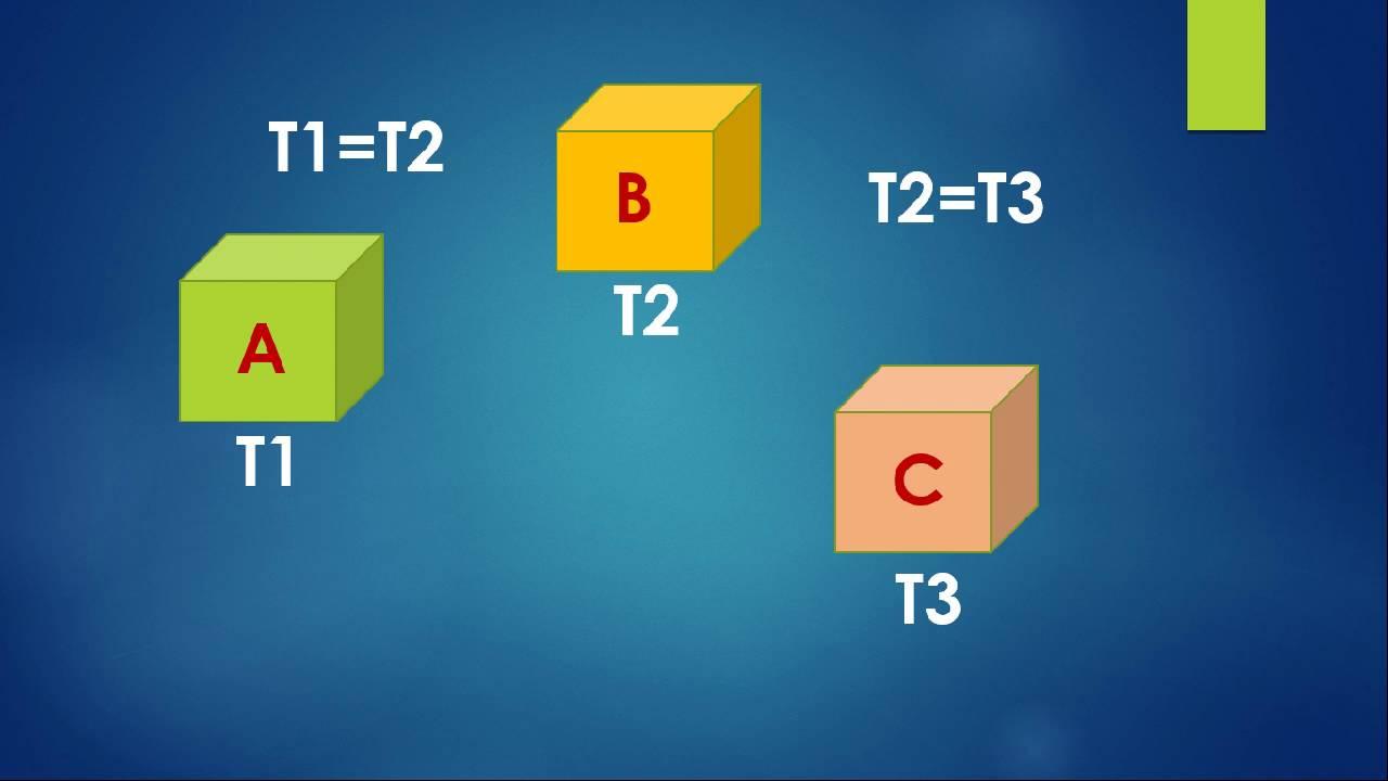 Lec 9 | Thermodynamics...