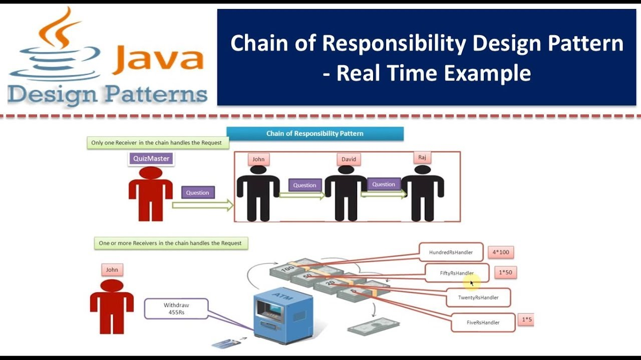 java how to add time delay