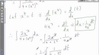 Integration of 2x^3/(4+x^8)dx