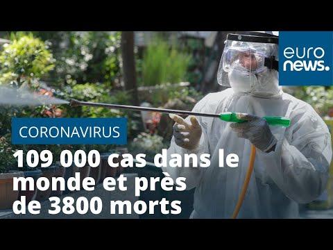 #Coronavirus: plus de 109 000 cas dans le monde et près de 3800 morts