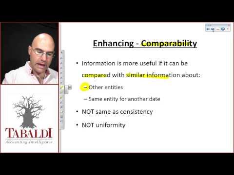 Qualitative Characteristic