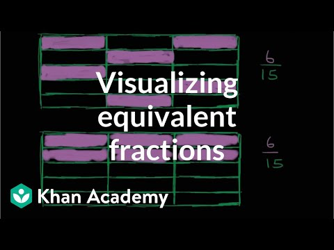 Visualizing Equivalent Fractions | Fractions | Pre-Algebra | Khan Academy