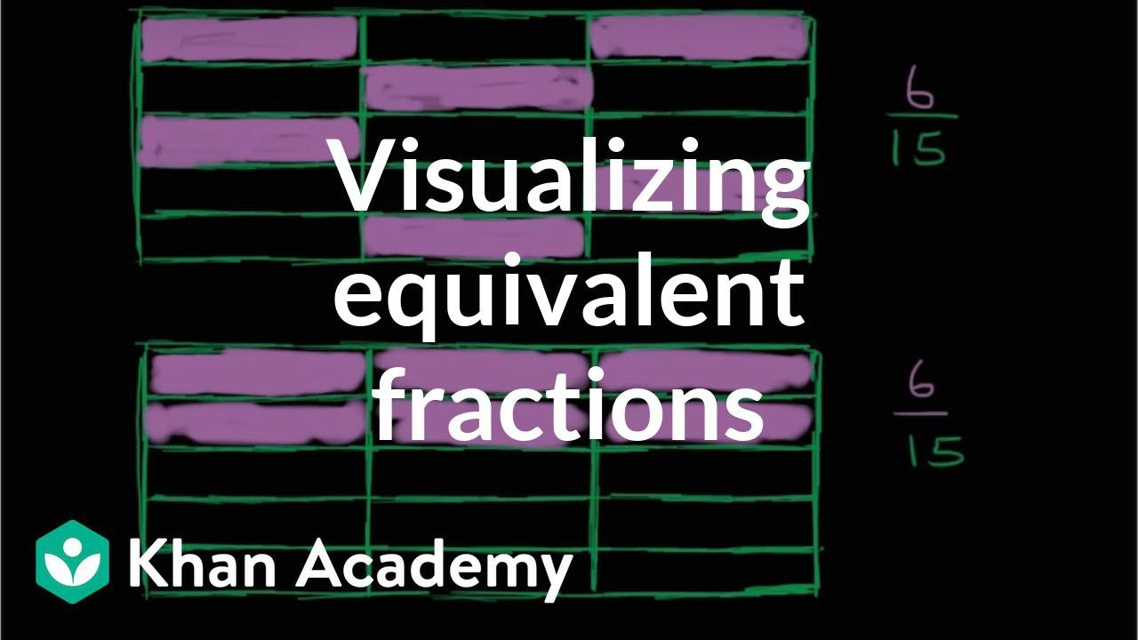 Equivalent Fractions - Lessons - Tes Teach