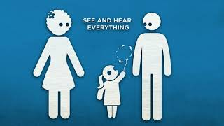 Mothers Project - Parenting order