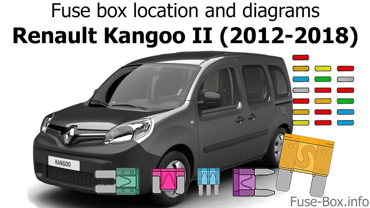 fuse box location and diagrams renault kangoo ii 2012 2018  [ 1280 x 720 Pixel ]
