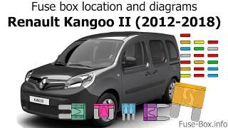 [SCHEMATICS_4UK]  Fuse box location and diagrams: Renault Kangoo II (2012-2018) - YouTube | Wiring Diagram Renault Kangoo Van |  | YouTube