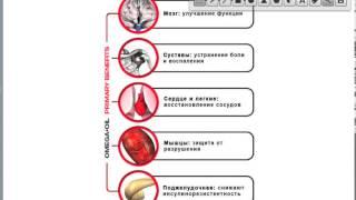 Ликопин-Премиум и ИммуноКардиоВит-Премиум - источники Омега-3, Омега-6, Омега-9