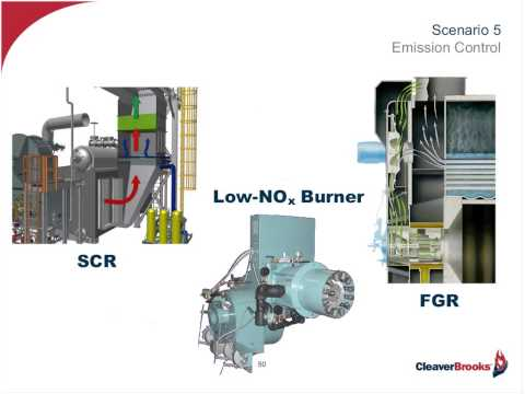 Cleaver-Brooks: Selecting the Right Boiler Type for the Application | May 2013