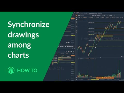 Quantower: How to Synchronize Drawings between multiple charts
