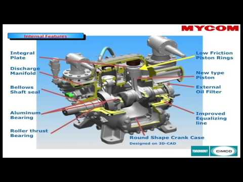 CIMCO Innovation Series 2015 - MYCOM (Mayekawa)