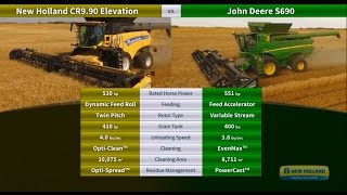 New Holland CR9.90 vs Deere S690 | PAMI Test Results