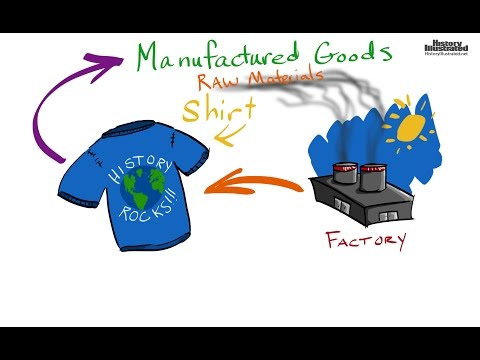 Manufactured Goods Definition for Kids