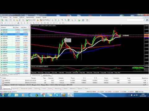 Cómo ganar dinero en el mercado FOREX aprendiendo forex!!