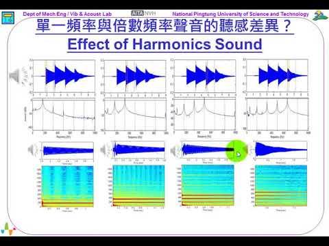 73--單一頻率與倍數頻率聲音的聽感差異?(5:12) - YouTube