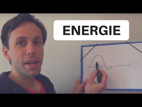 Jak získat více energie│Síla pro život