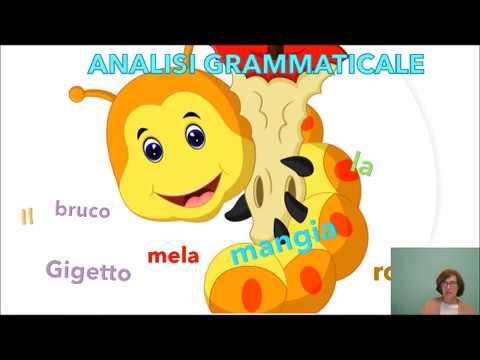 Analisi logica:la frase. Soggetto e predicatoиз YouTube · Длительность: 2 мин3 с