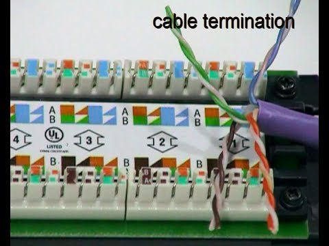 Cat Wiring Diagram Fujitsu Radio Giganet Cat6 U/utp Patch Panel Termination - Youtube