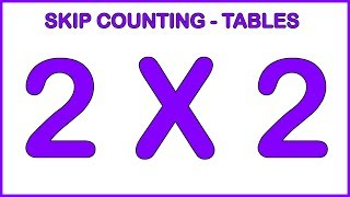 Math table 2X2 I Learn math multiplication in an easy way I Math is fun I Math Games