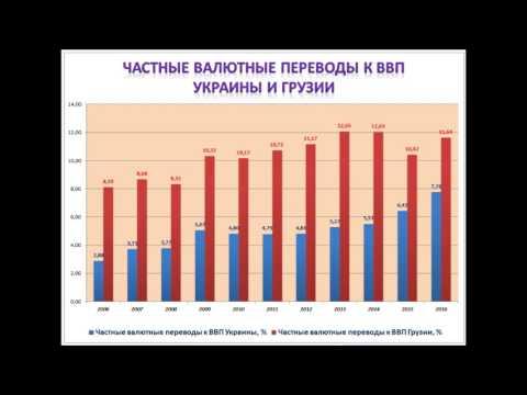 Украина и Грузия хорошо зарабатывают на экспорте рабочей силы