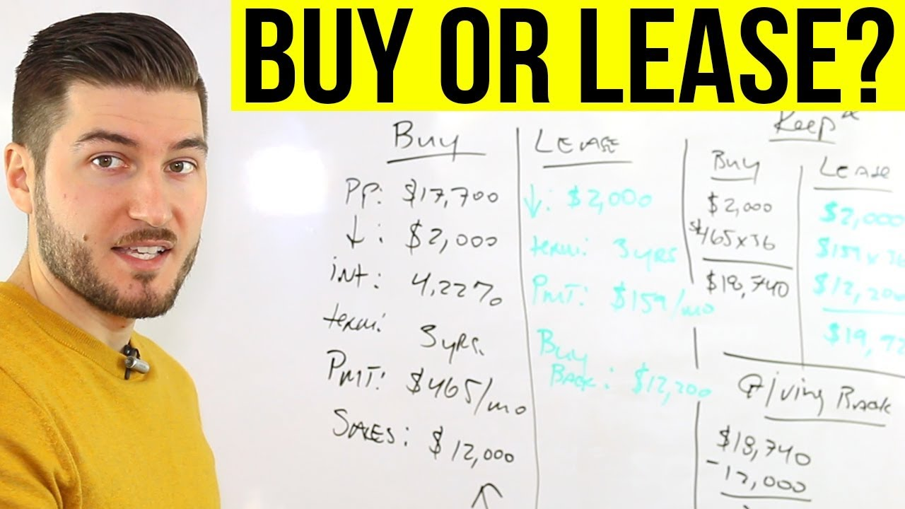 Leasing Vs Buying A Car Pros And Cons >> Buying Vs Leasing A Car Pros And Cons