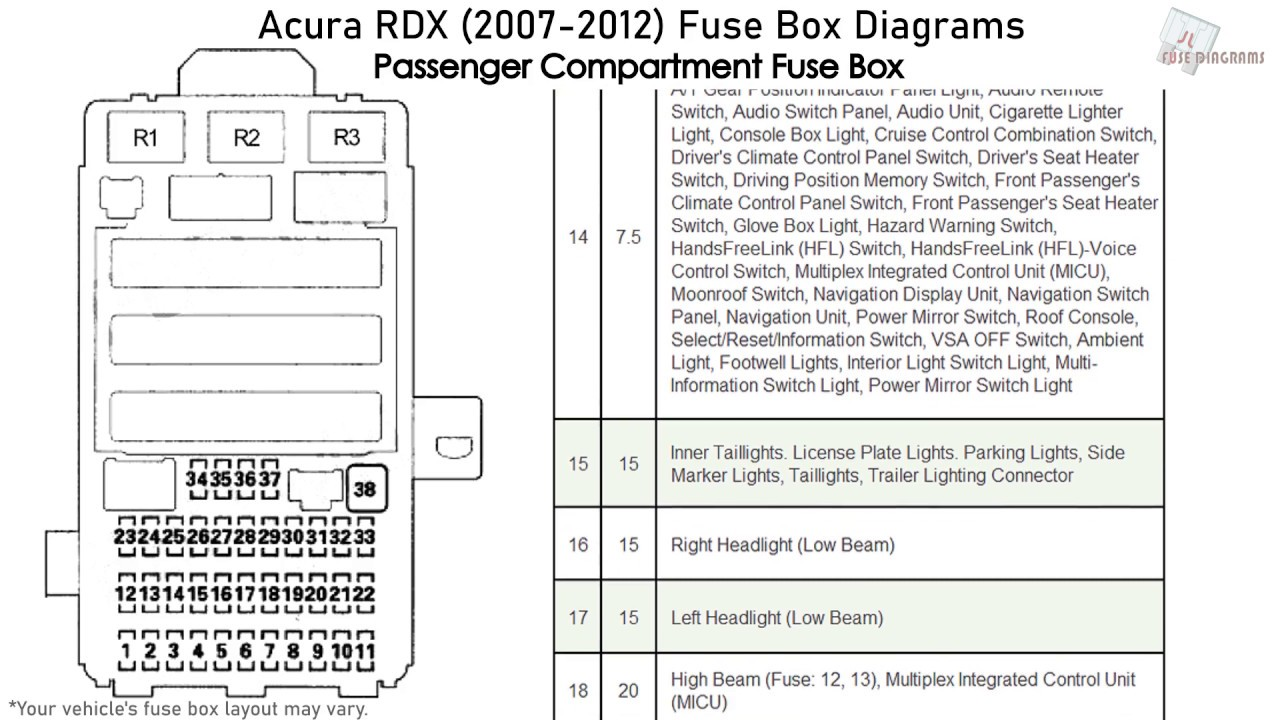 Acura RDX (2007-2012) Fuse Box Diagrams - YouTube | Rdx Fuse Box |  | YouTube