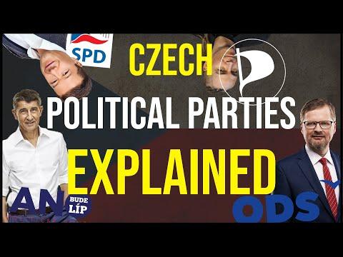 Czech political parties explained.