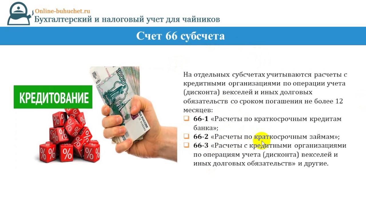 Московский кредитный банк потребительский кредит процентная ставка