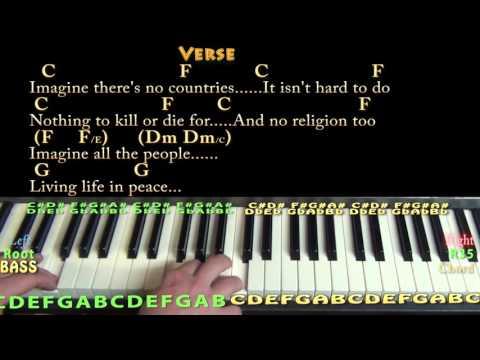 Imagine (John Lennon) Piano Cover Lesson in C with Chords/Lyrics