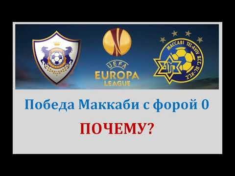 Карабах - Маккаби, прогноз 3 декабря (5 тур Лиги Европы)