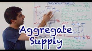 y1ib-24-aggregate-supply-sras-amp-lras-classical-and-keynes