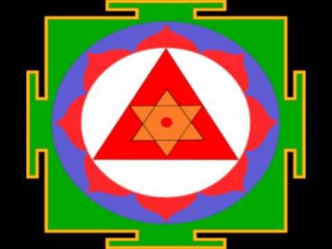 Om Gam Ganapathe Ganapathi Swamy Ra Ra
