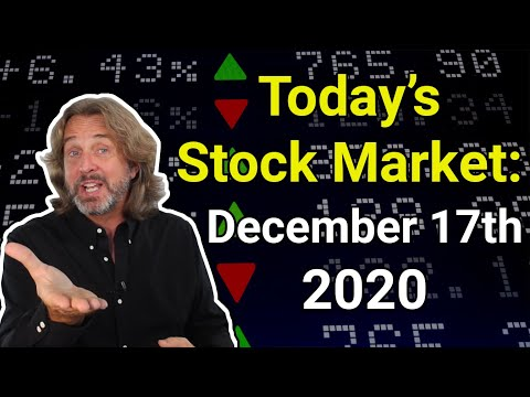 📈 Today's Stock Market : S&P 500 and NASDAQ hit record highs, here's why…