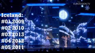 Eurovision Song Contest 2009 Vs  2010 Vs  2011 Vs  2012 Vs  2013