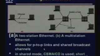 Lecture - 20 Modern Ethernet