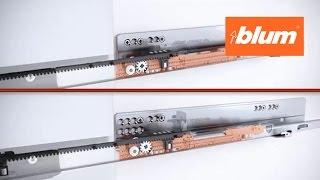 Качество скольжения LEGRABOX/MOVENTO от Blum