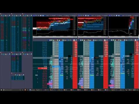Trading ZB 30 Year Bond 2017 08 09