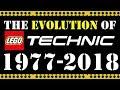 The EVOLUTION of LEGO TECHNIC 1977-2018