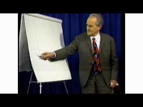 1. Rate of change | Reg Revans 1994 | Briefings